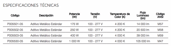 aditivos-metalicos-estandar-datostecnicos
