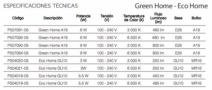 greenhome-ecohoe-tecnicos