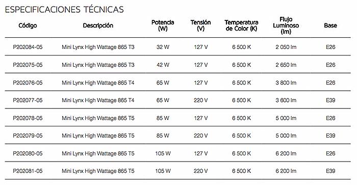 minilynx-wattage-datostecnicos