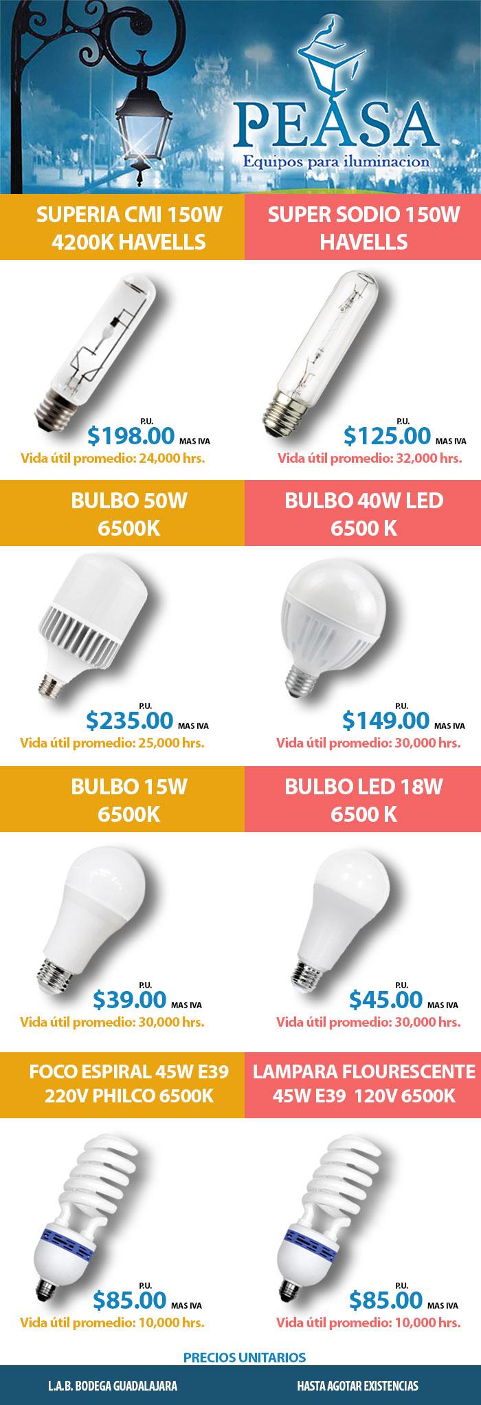 Más focos, más bulbos y más lámparas a excelentes precios